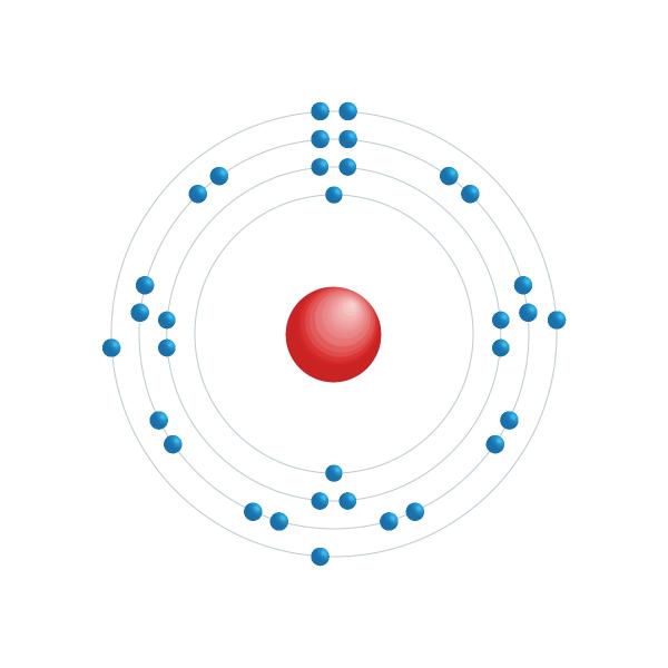 Arsen Elektronisches Konfigurationsdiagramm