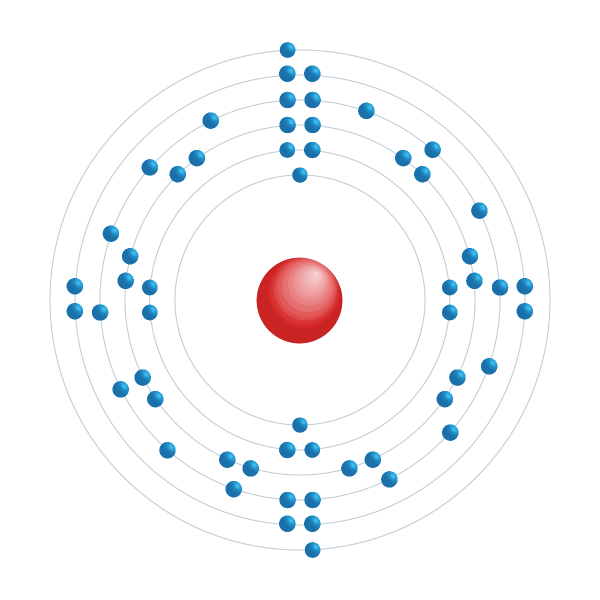 Barium Elektronisches Konfigurationsdiagramm