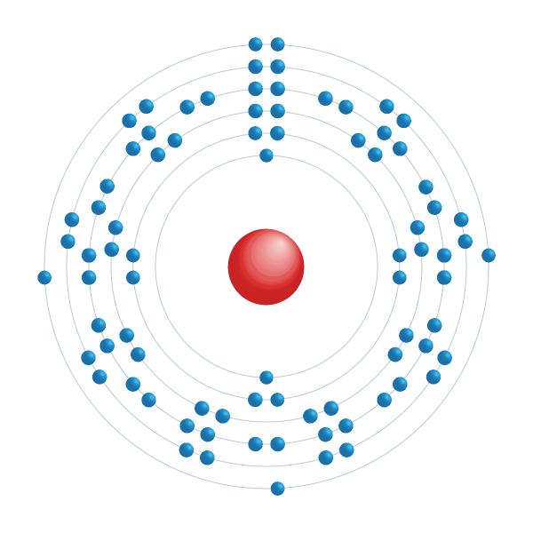 Wismut Elektronisches Konfigurationsdiagramm