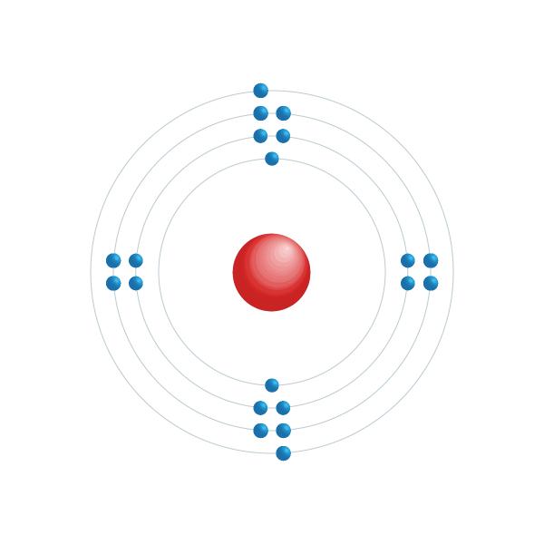 Kalzium Elektronisches Konfigurationsdiagramm