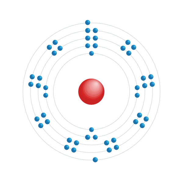 Cadmium Elektronisches Konfigurationsdiagramm