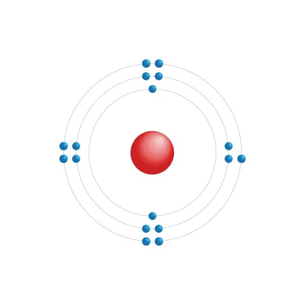 Chlor Elektronisches Konfigurationsdiagramm