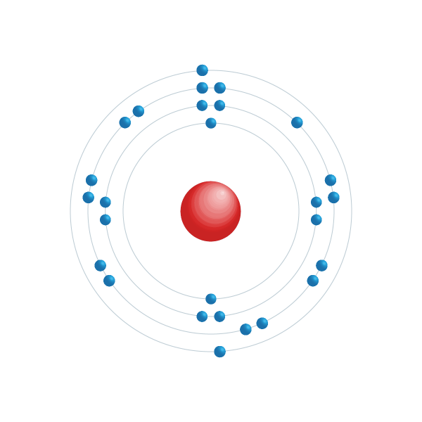 Kobalt Elektronisches Konfigurationsdiagramm