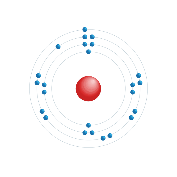Chrom Elektronisches Konfigurationsdiagramm