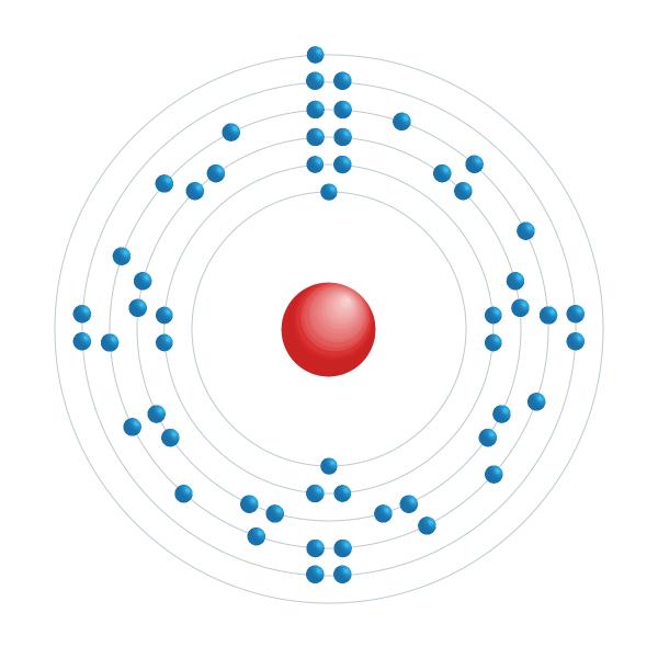Cäsium Elektronisches Konfigurationsdiagramm