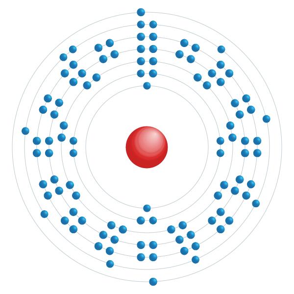 dubnium Elektronisches Konfigurationsdiagramm