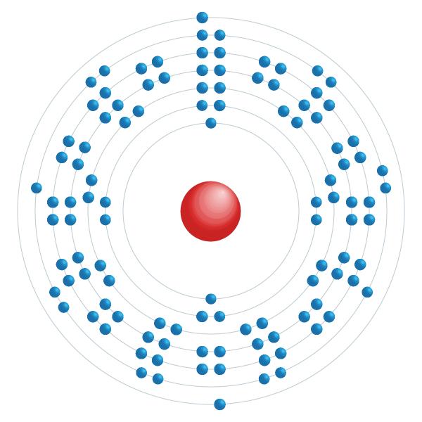 darmstadtium Elektronisches Konfigurationsdiagramm