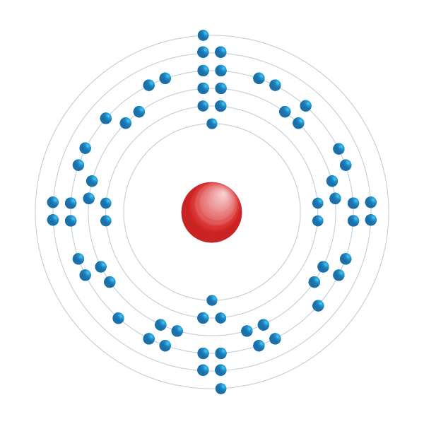 Dysprosium Elektronisches Konfigurationsdiagramm