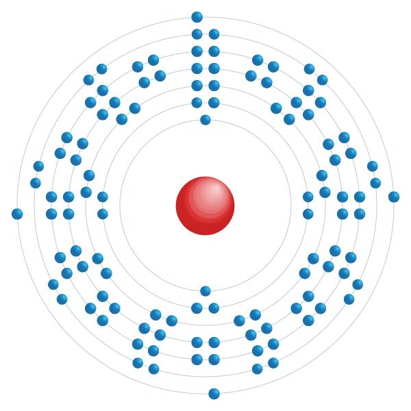Flerovium Elektronisches Konfigurationsdiagramm