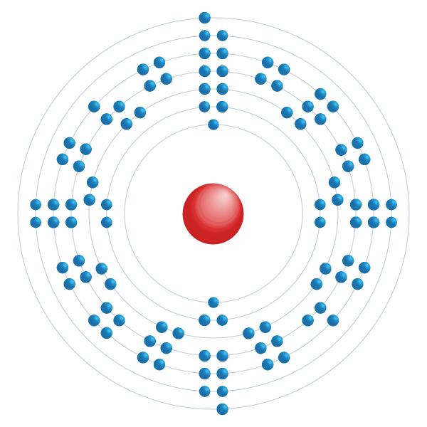 fermium Elektronisches Konfigurationsdiagramm