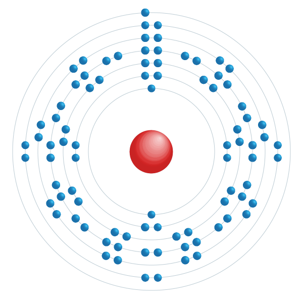 francium Elektronisches Konfigurationsdiagramm