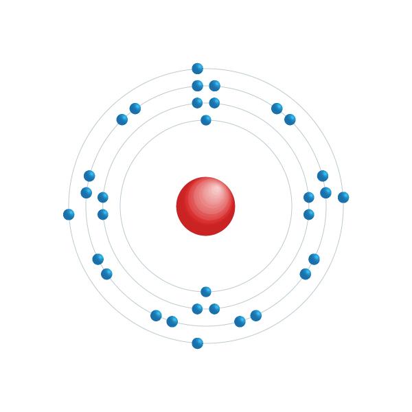 Germanium Elektronisches Konfigurationsdiagramm