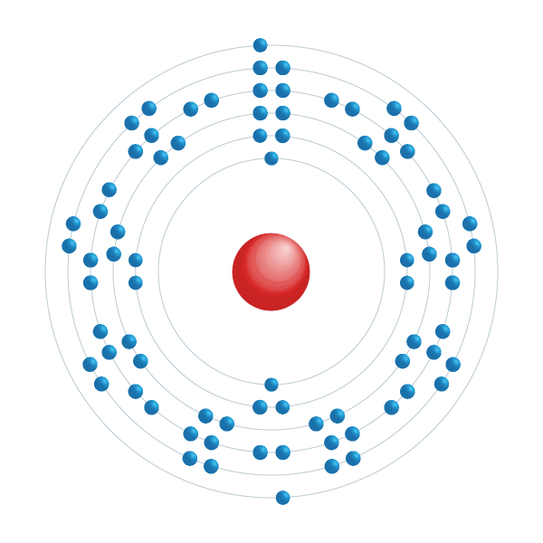 Quecksilber Elektronisches Konfigurationsdiagramm