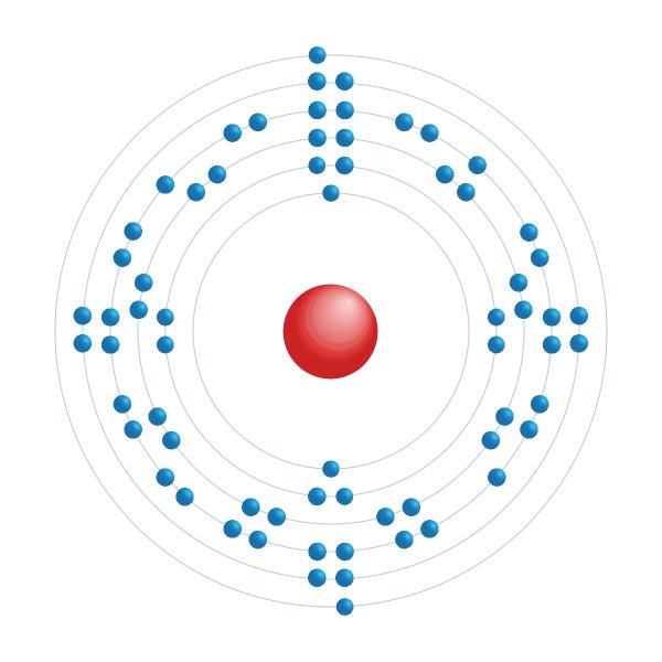 Holmium Elektronisches Konfigurationsdiagramm