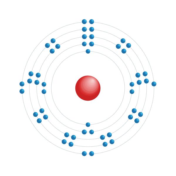 Jod Elektronisches Konfigurationsdiagramm
