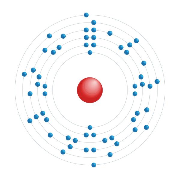 Lanthan Elektronisches Konfigurationsdiagramm
