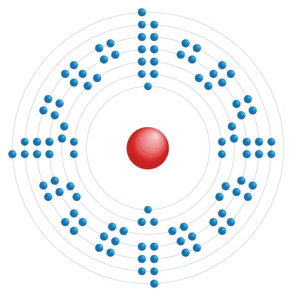 lawrencium Elektronisches Konfigurationsdiagramm