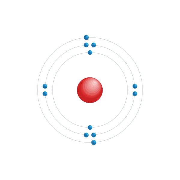 Magnesium Elektronisches Konfigurationsdiagramm