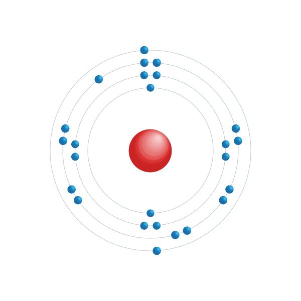 Mangan Elektronisches Konfigurationsdiagramm