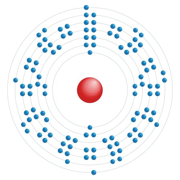 meitnerium Elektronisches Konfigurationsdiagramm