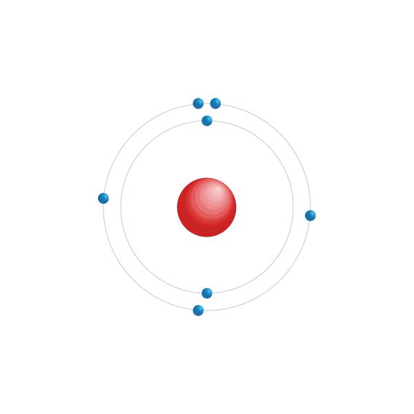 Stickstoff Elektronisches Konfigurationsdiagramm