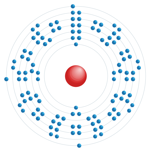 Nihonium Elektronisches Konfigurationsdiagramm