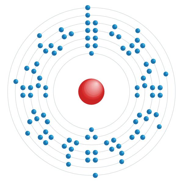 Neptunium Elektronisches Konfigurationsdiagramm