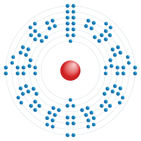 Oganesson Elektronisches Konfigurationsdiagramm