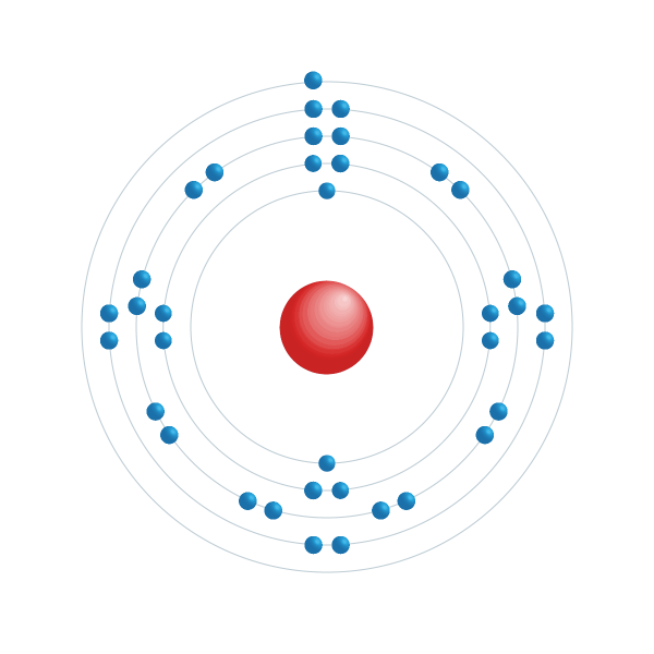 Rubidium Elektronisches Konfigurationsdiagramm