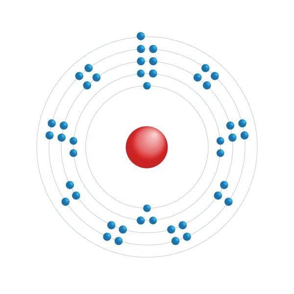 Rhodium Elektronisches Konfigurationsdiagramm
