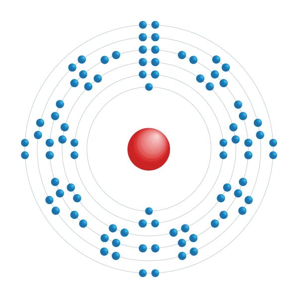 Radon Elektronisches Konfigurationsdiagramm