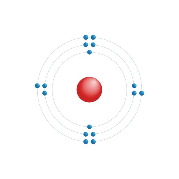 Schwefel Elektronisches Konfigurationsdiagramm