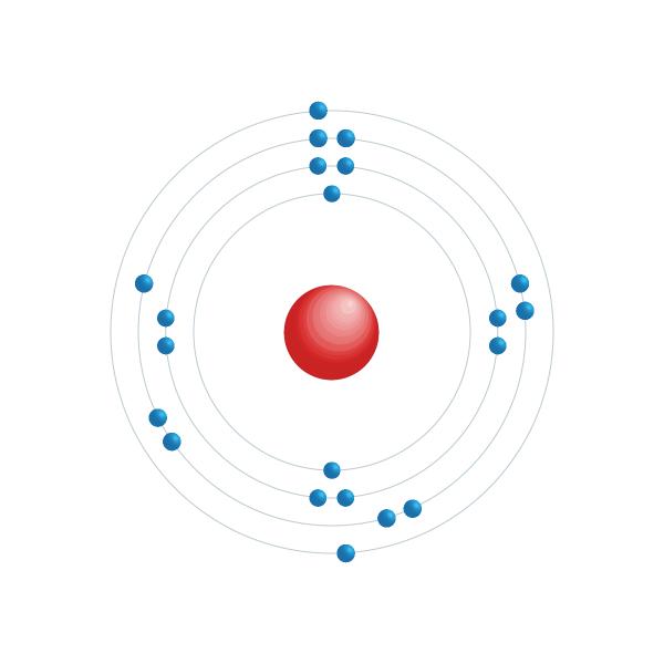 Scandium Elektronisches Konfigurationsdiagramm