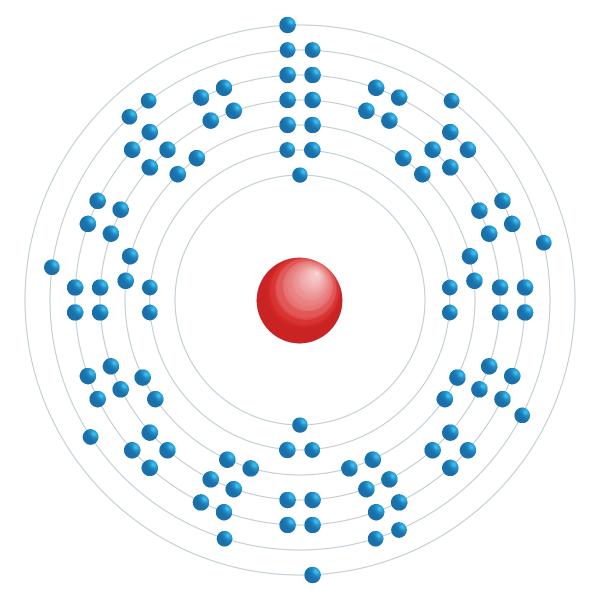 seaborgium Elektronisches Konfigurationsdiagramm