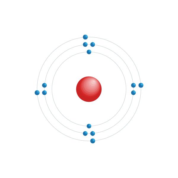 Silizium Elektronisches Konfigurationsdiagramm