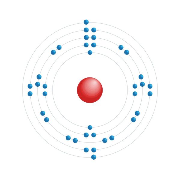 Strontium Elektronisches Konfigurationsdiagramm