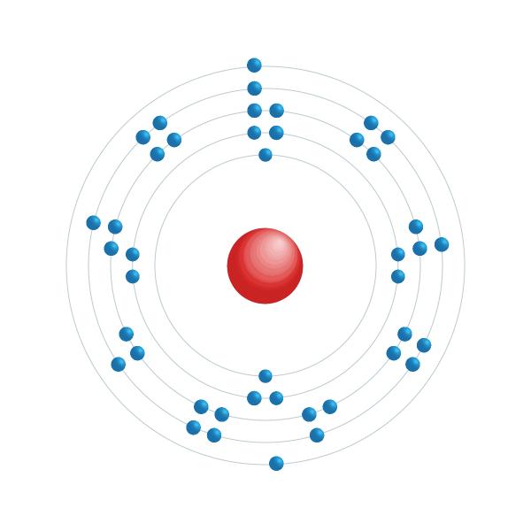 Technetium Elektronisches Konfigurationsdiagramm