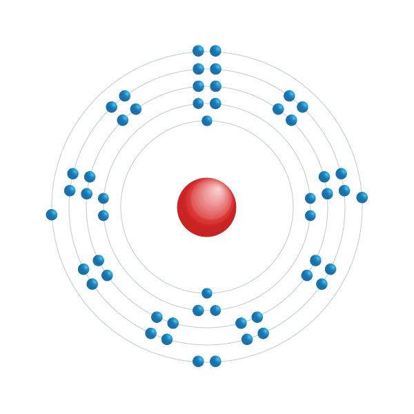 Tellur Elektronisches Konfigurationsdiagramm