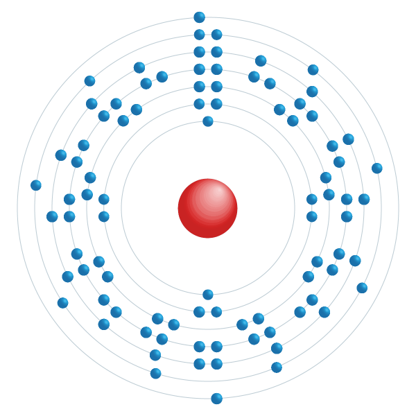 Thorium Elektronisches Konfigurationsdiagramm