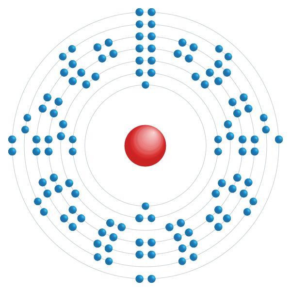 Tennesse Elektronisches Konfigurationsdiagramm