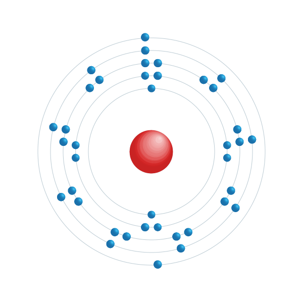 Yttrium Elektronisches Konfigurationsdiagramm